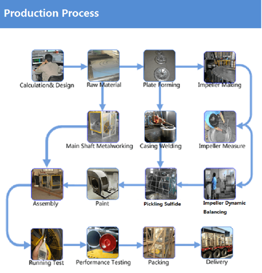 production cycle Definition of production cycle in the financial dictionary - by free online english  dictionary and encyclopedia what is production cycle meaning of production.