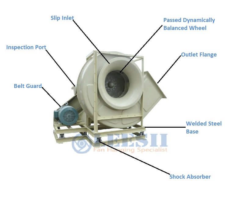 Medium Pressure Centrifugal Blower : China frp medium pressure centrifugal fans